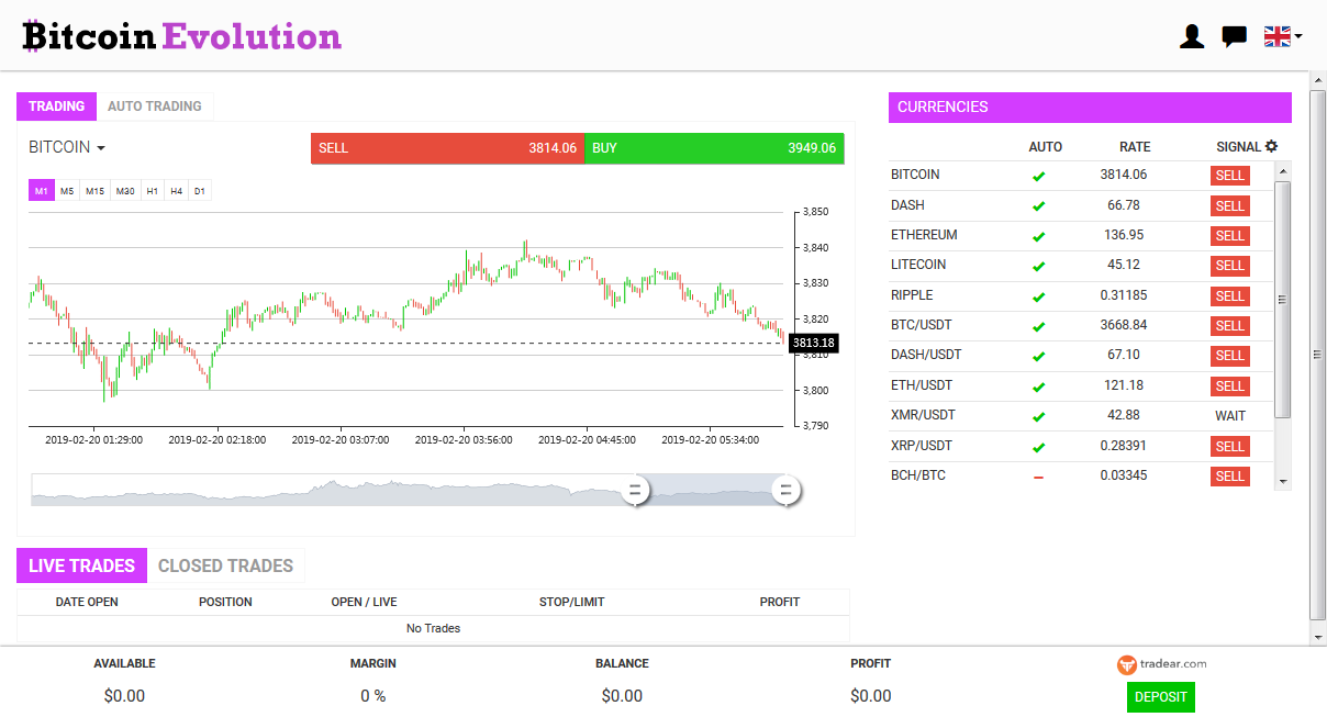 interface de trading crypto